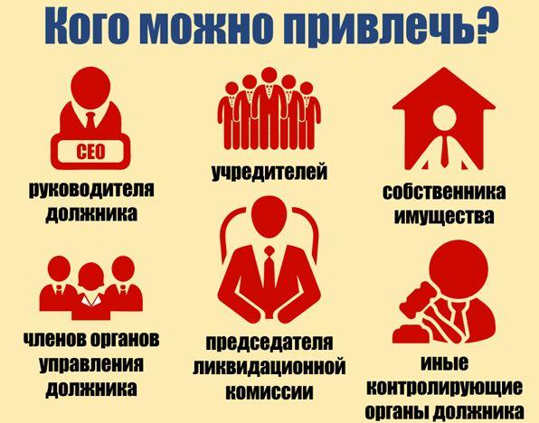 /fls/115129/otvetstvennost-kontroliruyushchikh-lits-ooo-2021-05.jpg