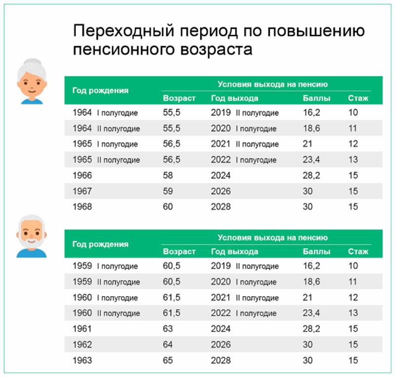 Жк московского района спб