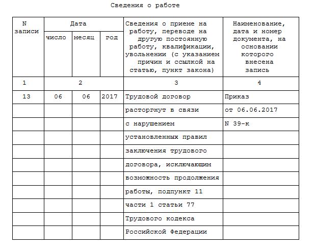 Изображение - Ограничение на трудоустройство после увольнения с гражданской службы primer-zapisi-v-trudovoi-uvol-biv6ego-gossluj