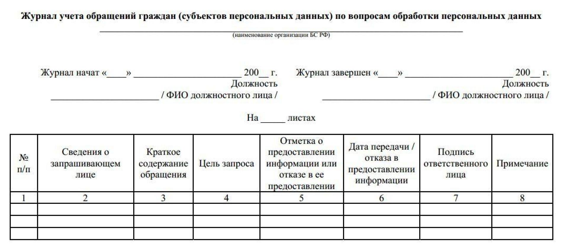Журнал обращения регистрации граждан временная регистрация в банк