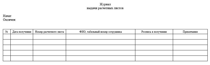 Ответственность за досрочное перечисление зарплаты на карту