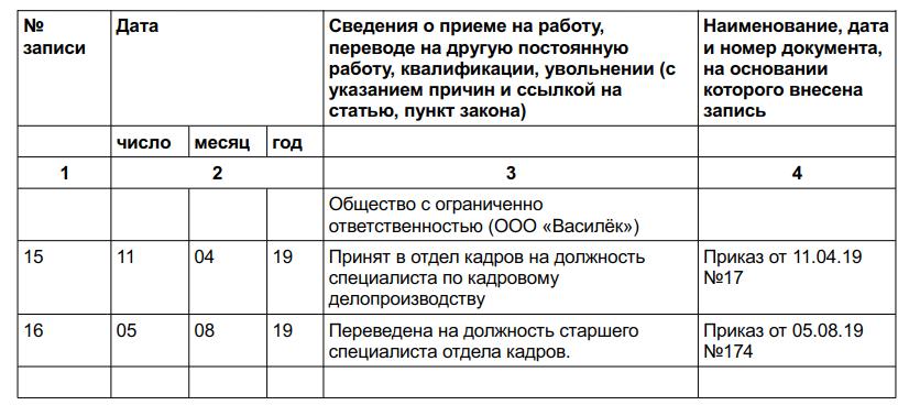 Подача заявки на запрос котировок пошаговая инструкция