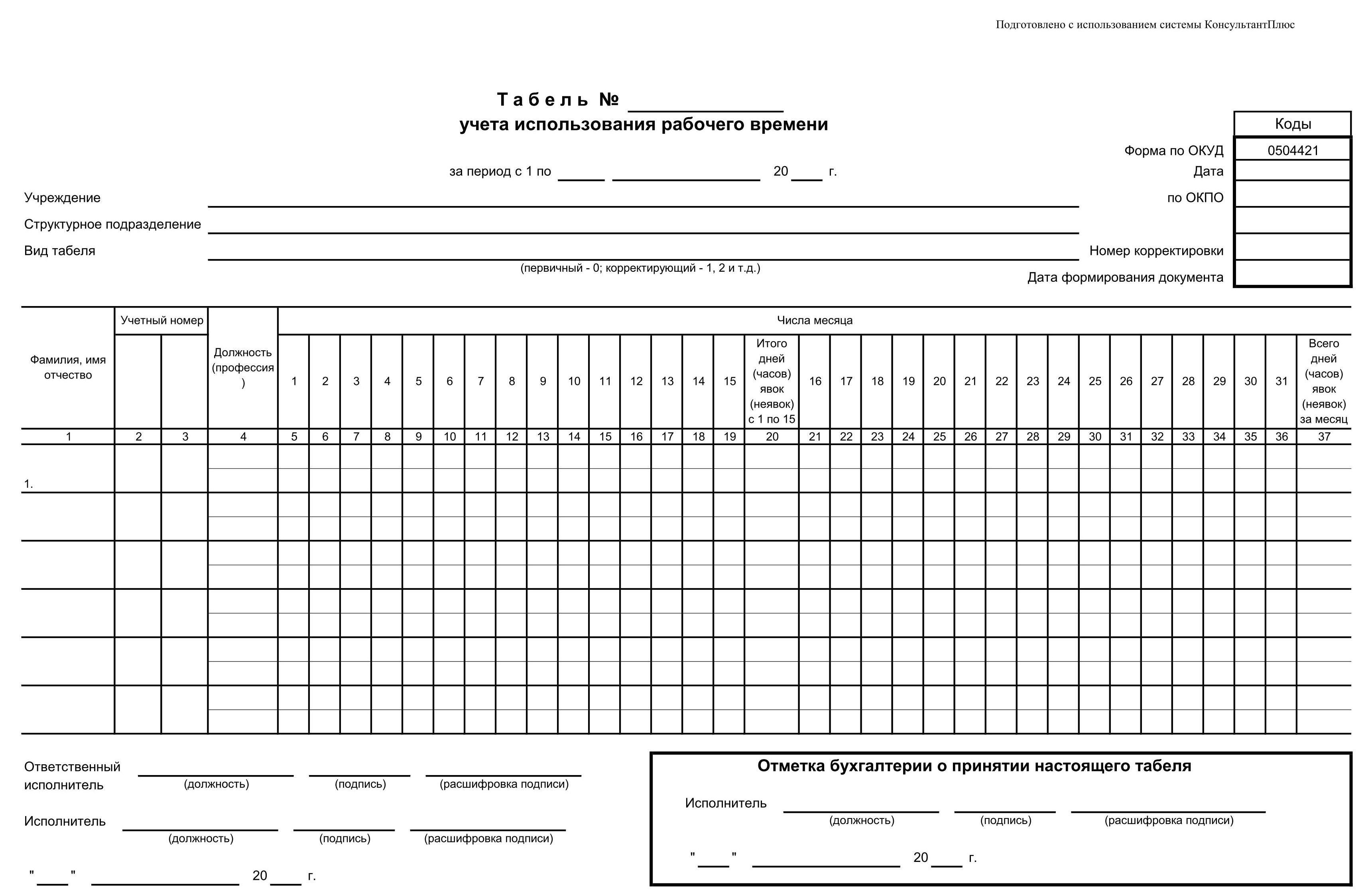 Передача дел при смене бухгалтера пошаговая инструкция