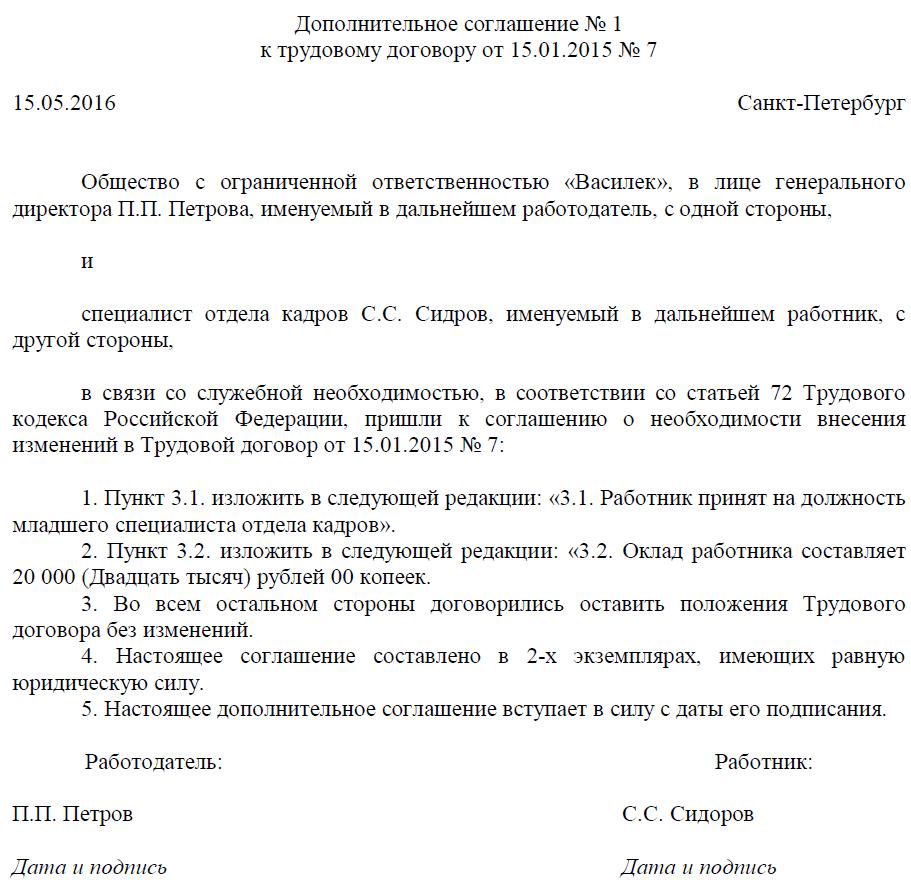Порядок внесения изменений в трудовой договор по инициативе работодателя