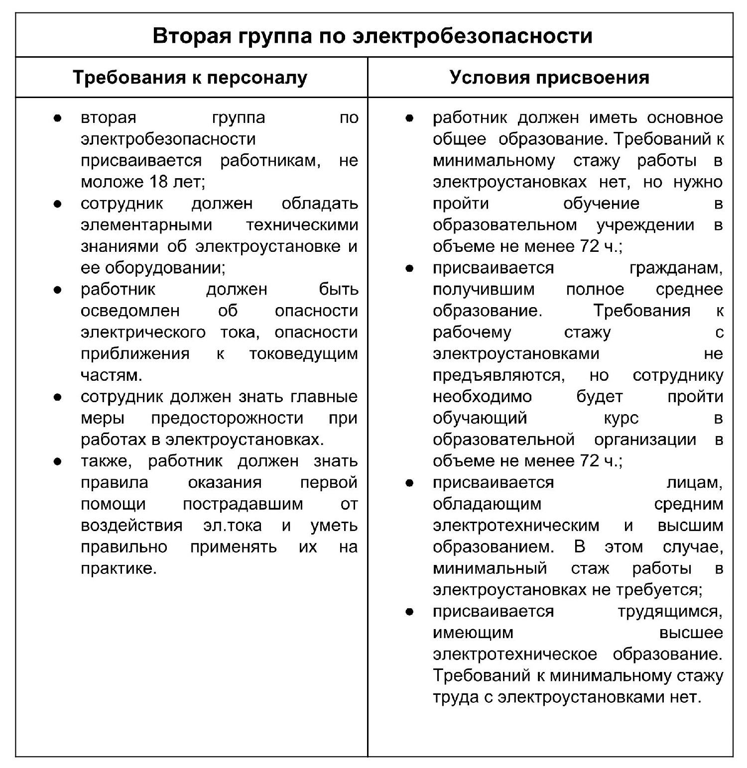 тесты электробезопасности 3 группа