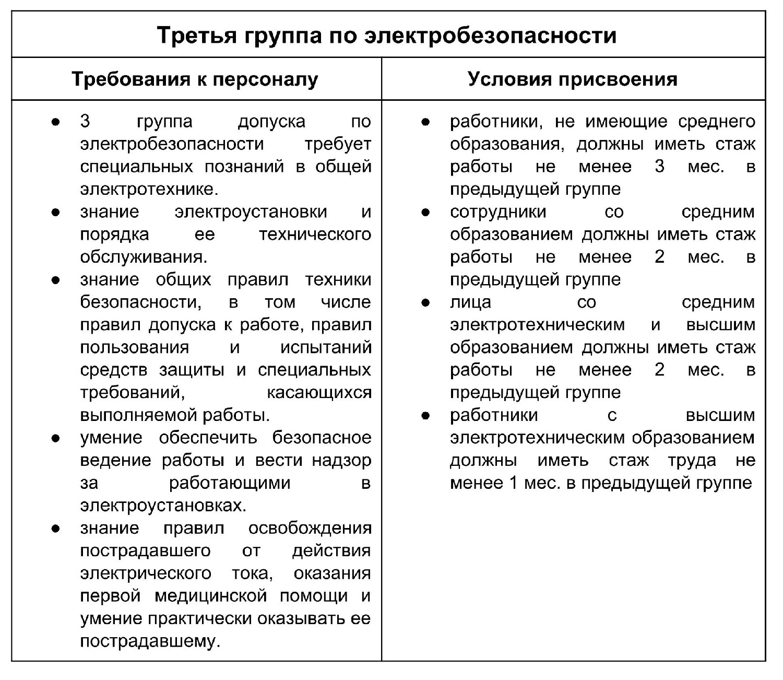 олимп билеты по электробезопасности 2 группы