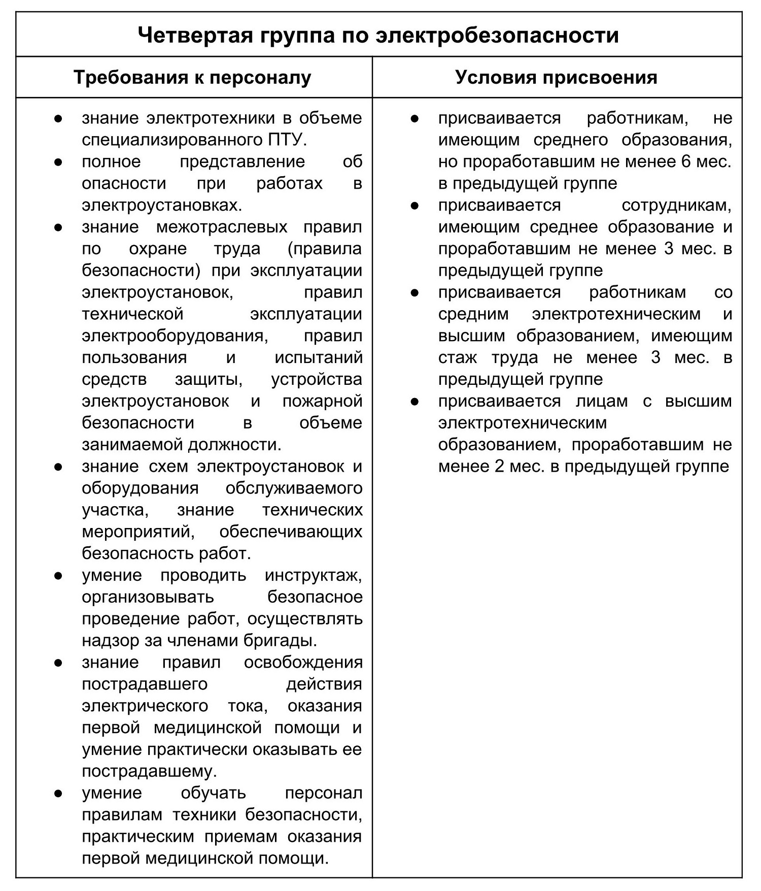 Требования к работникам имеющим 2 группу по электробезопасности правила присвоения по электробезопасности группа 2