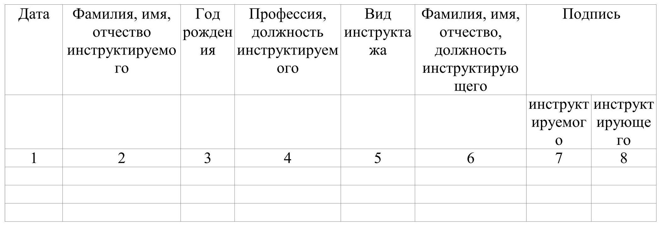инструкция по проведению вводного инструктажа в администрации