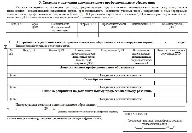 Пример служебной записки о перераспределении бюджета в штатном расписании