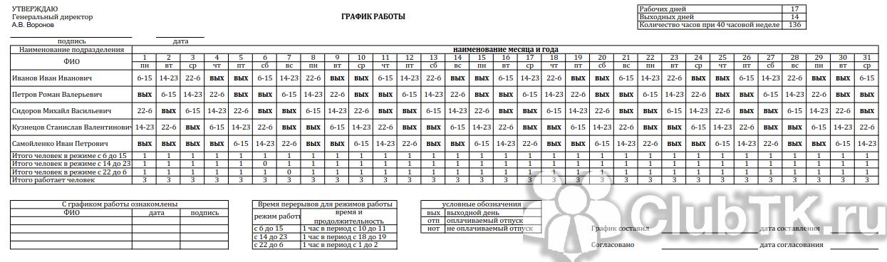 Административные штрафы по фамилии имени челябинск