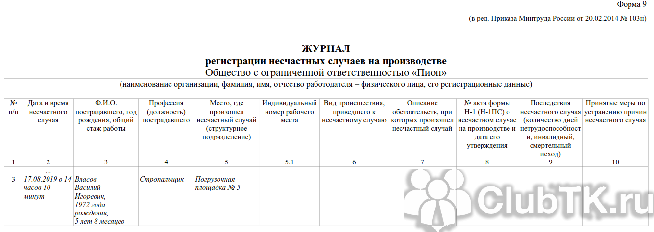 Форма журнала регистрации несчастных случаев на производстве