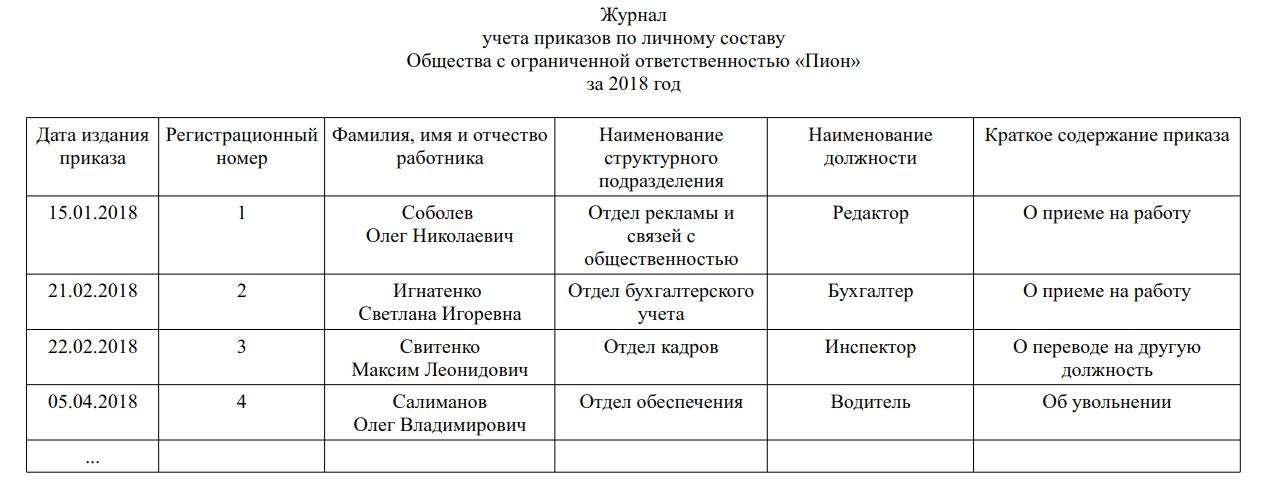Образец журнала регистрации приказов для ип декларация 3 ндфл жуковский