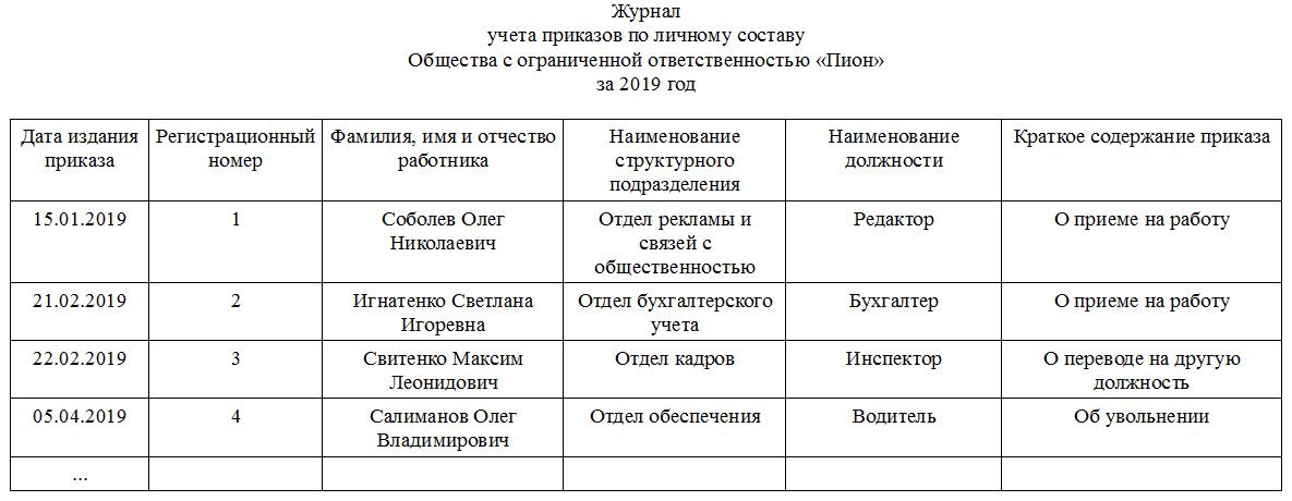 Книга приказов по личному составу