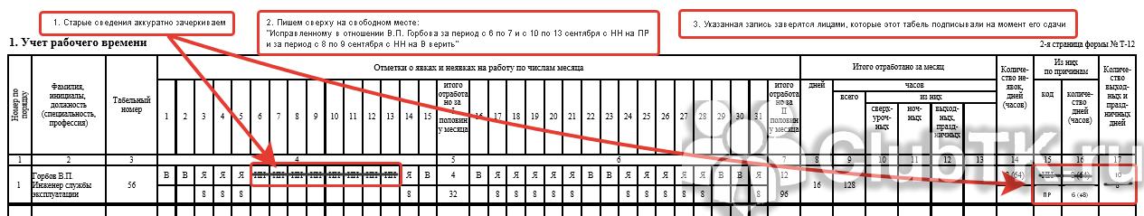 uvolnenie-t-12-posle.png