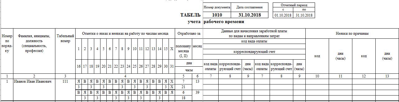 Договор подряда при расчете среднесписочной численности