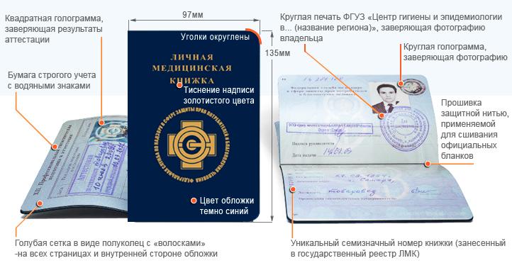 Проверка личной медицинской книжки в реестре лмк московской области