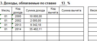 Выходное пособие при сокращении код дохода ндфл трудовой договор по основному месту работы образец