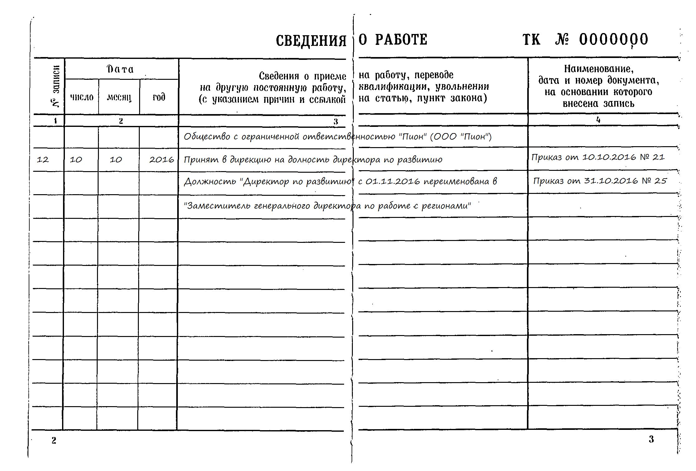 Запись в трудовой книжке о переименовании должности