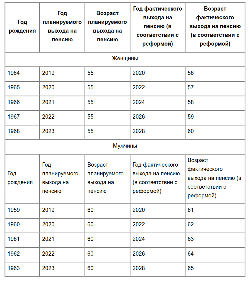 Федеральный закон от 13 декабря 1996 года об оружии