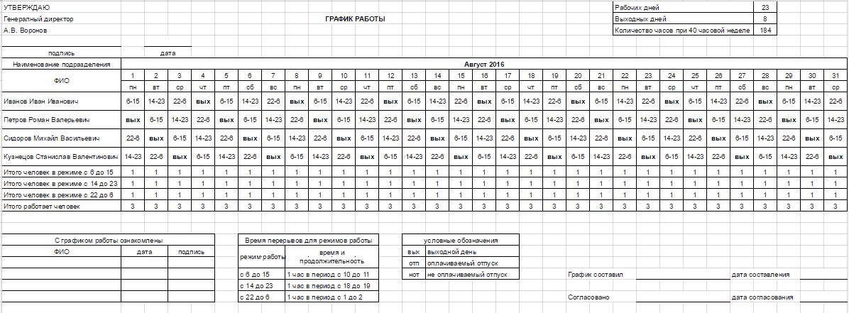 график дежурства сторожей образец форма т 13