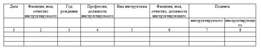 приказ по школе о присвоении группы электробезопасности