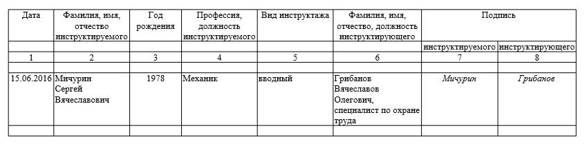 Журнал инструктажа работников по электробезопасности обучение по электробезопасности присвоение 4 группы электробезопасности