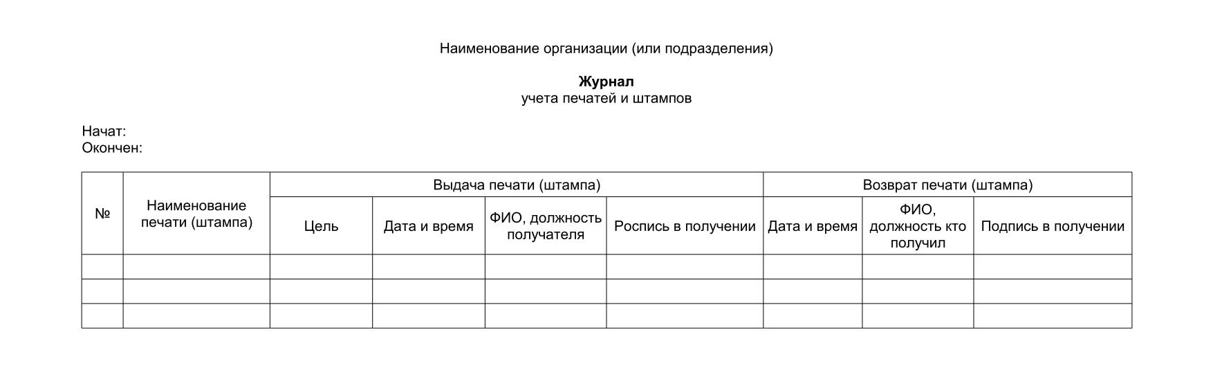 Статья 196 гражданского кодекса российской федерации